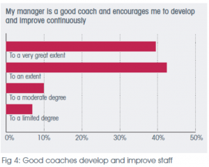 good-coach-improve-staff