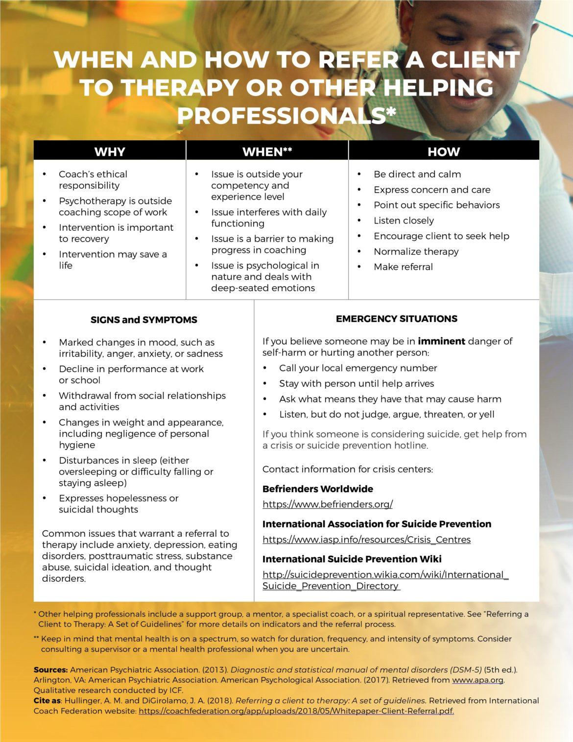 Infografica Coaching e Psicoterapia