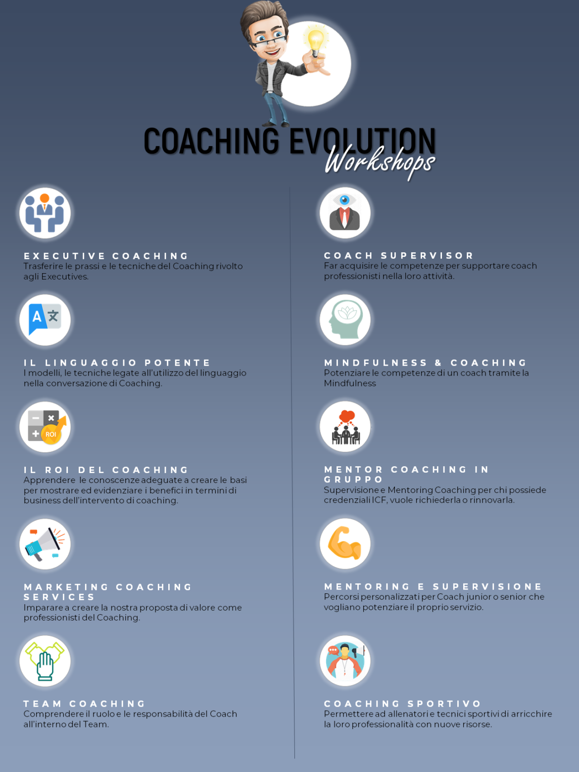 Infografica Coach Evolution